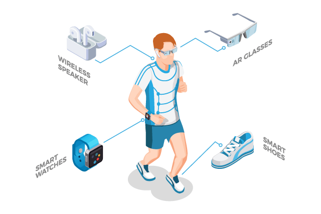 Wearable-Data-Integration-to-Support-Telehealth-Feature-Image