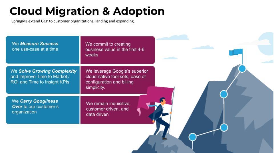 Cloud-Migration-and-Adoption-steve