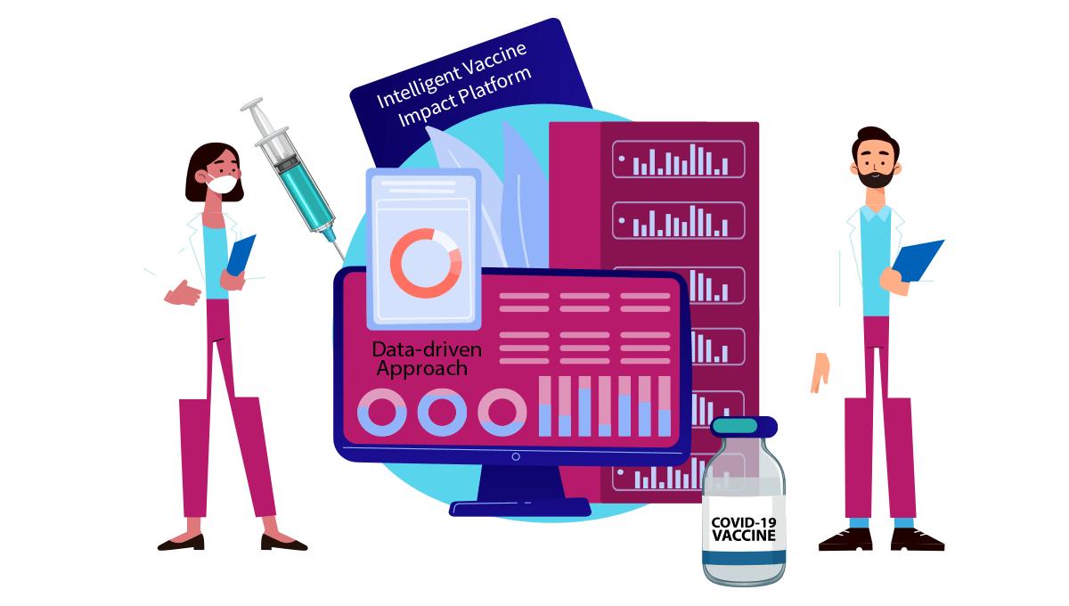 Intelligent Vaccine Impact Platform