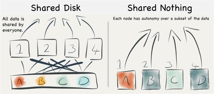 Diagram is courtesy